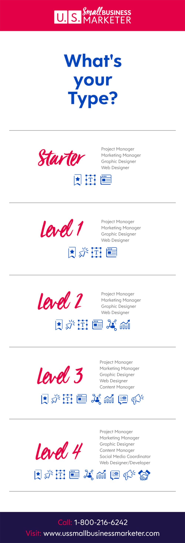 ISOM GLOBAL Email Design